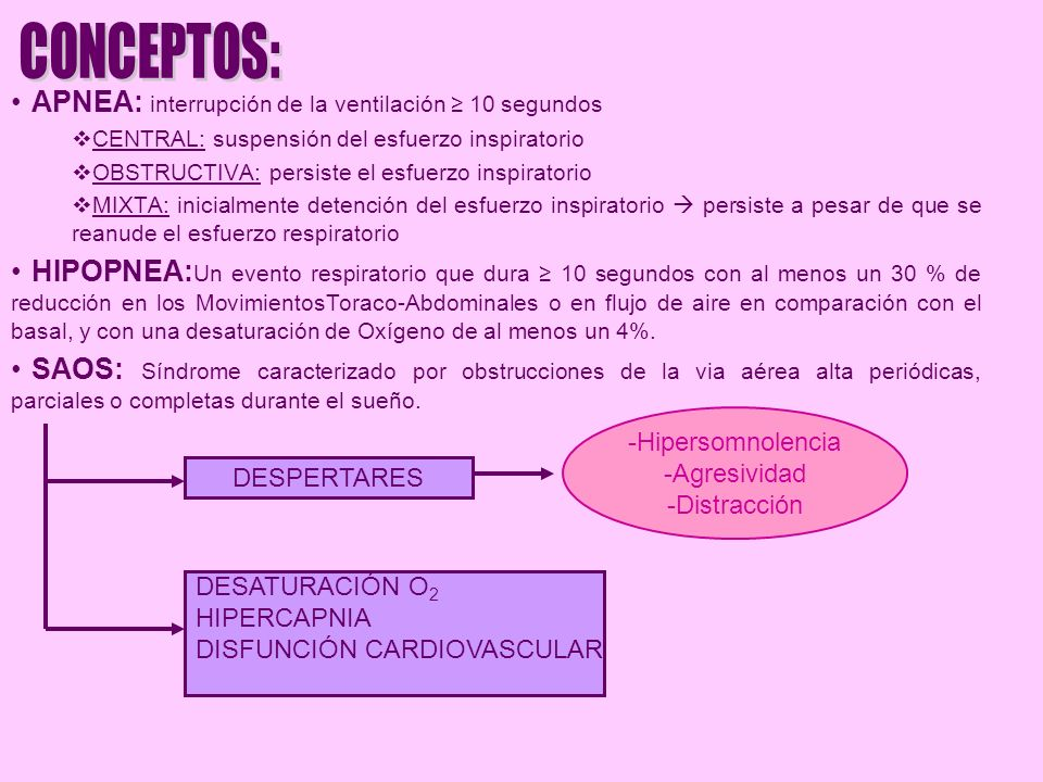 APNEA: interrupción de la ventilación 10 segundos CENTRAL: suspensión del esfuerzo inspiratorio OBSTRUCTIVA: persiste el esfuerzo inspiratorio MIXTA: