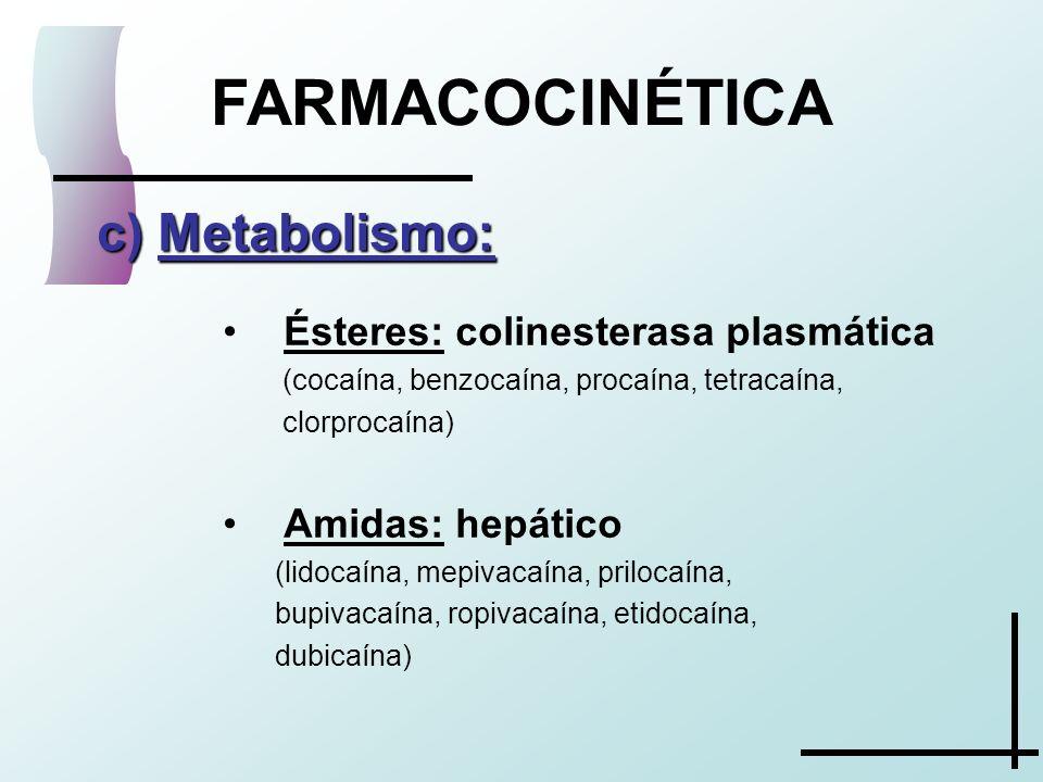 FARMACOCINÉTICA c) Metabolismo: Ésteres: colinesterasa plasmática (cocaína, benzocaína, procaína, tetracaína, clorprocaína) Amidas: hepático (lidocaín