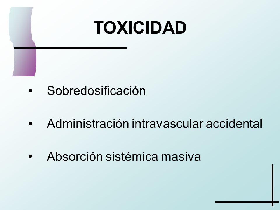 Sobredosificación Administración intravascular accidental Absorción sistémica masiva TOXICIDAD