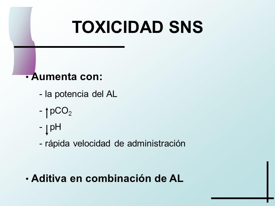 TOXICIDAD SNS Aumenta con: - la potencia del AL - pCO 2 - pH - rápida velocidad de administración Aditiva en combinación de AL
