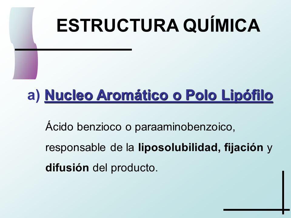 ESTRUCTURA QUÍMICA Nucleo Aromático o Polo Lipófilo a) Nucleo Aromático o Polo Lipófilo Ácido benzioco o paraaminobenzoico, responsable de la liposolu