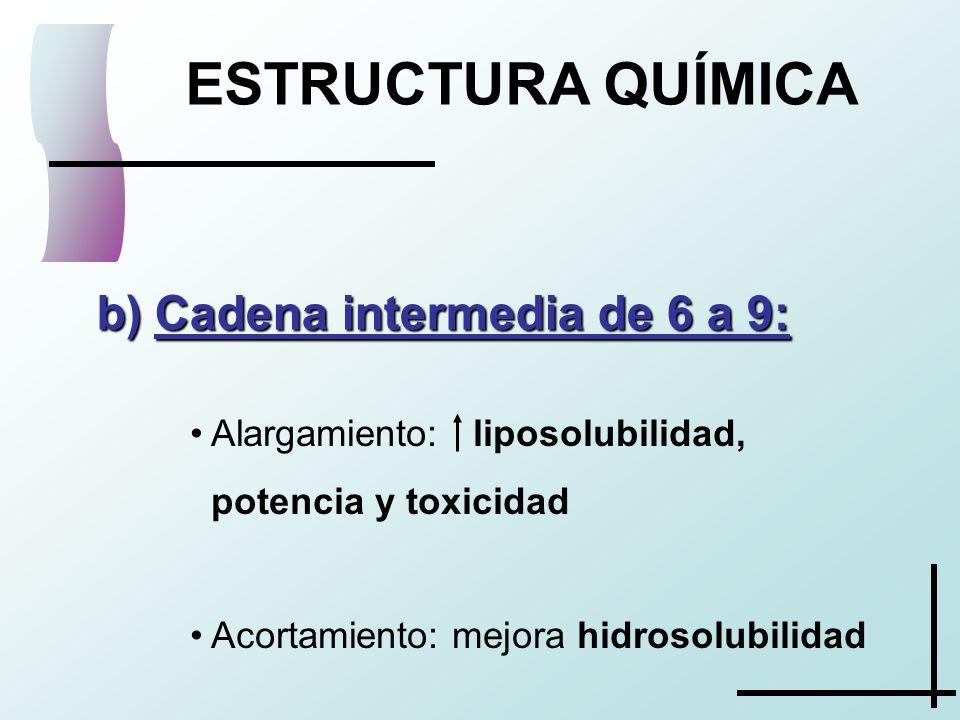 ESTRUCTURA QUÍMICA b) Cadena intermedia de 6 a 9: Alargamiento: liposolubilidad, potencia y toxicidad Acortamiento: mejora hidrosolubilidad