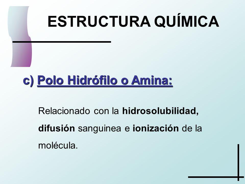 ESTRUCTURA QUÍMICA c) Polo Hidrófilo o Amina: Relacionado con la hidrosolubilidad, difusión sanguinea e ionización de la molécula.