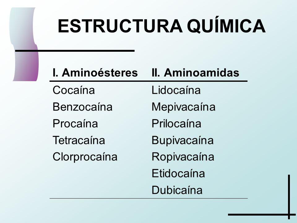 ESTRUCTURA QUÍMICA Lidocaína Mepivacaína Prilocaína Bupivacaína Ropivacaína Etidocaína Dubicaína Cocaína Benzocaína Procaína Tetracaína Clorprocaína I