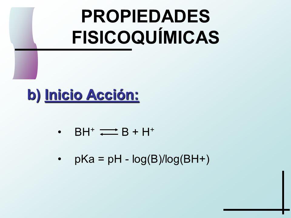 PROPIEDADES FISICOQUÍMICAS b) Inicio Acción: BH + B + H + pKa = pH - log(B)/log(BH+)