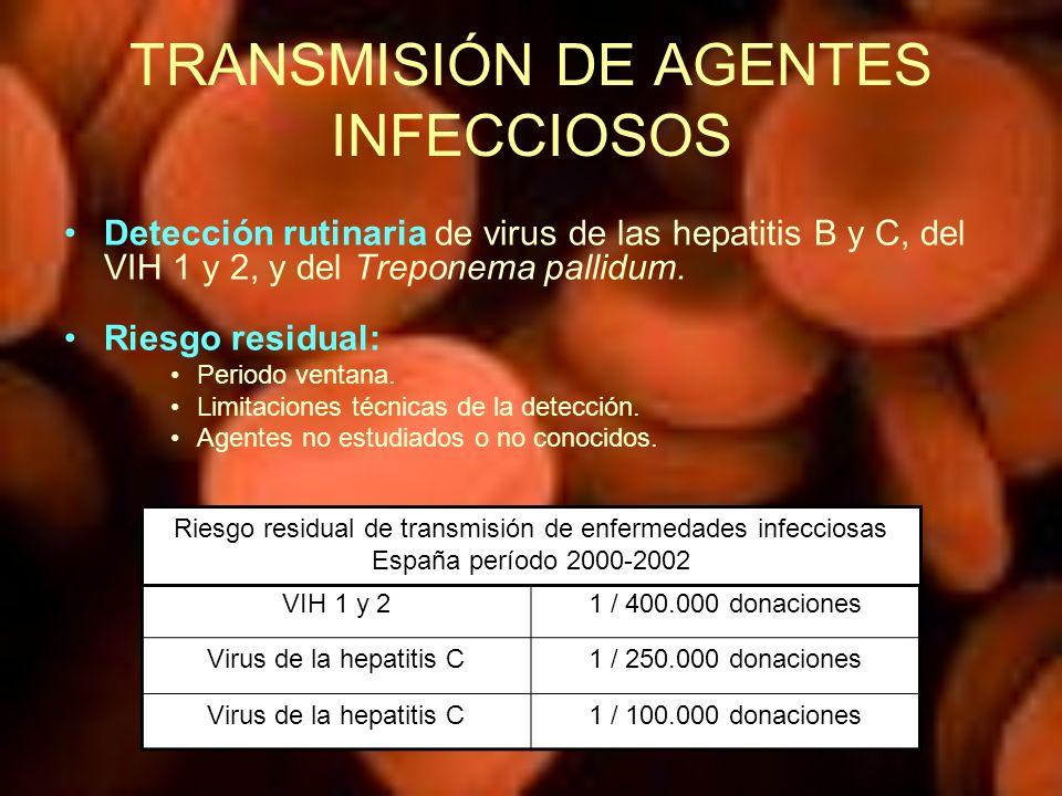 TRANSMISIÓN DE AGENTES INFECCIOSOS Detección rutinaria de virus de las hepatitis B y C, del VIH 1 y 2, y del Treponema pallidum. Riesgo residual: Peri