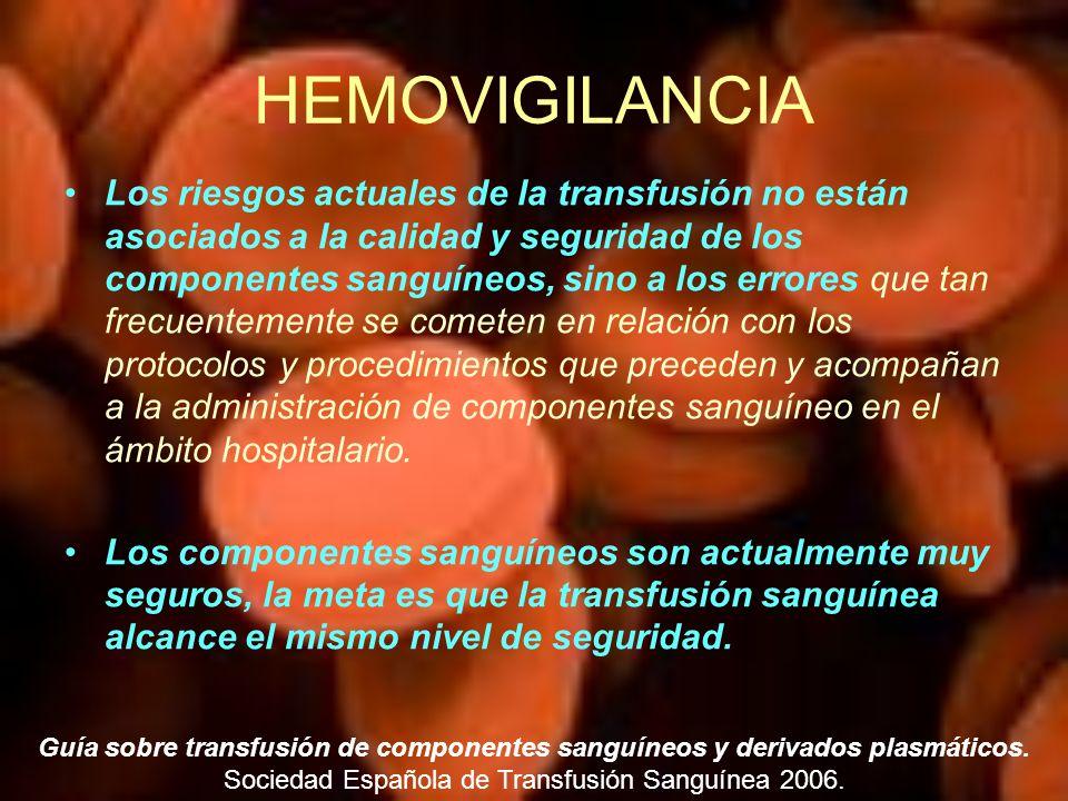 HEMOVIGILANCIA Los riesgos actuales de la transfusión no están asociados a la calidad y seguridad de los componentes sanguíneos, sino a los errores qu