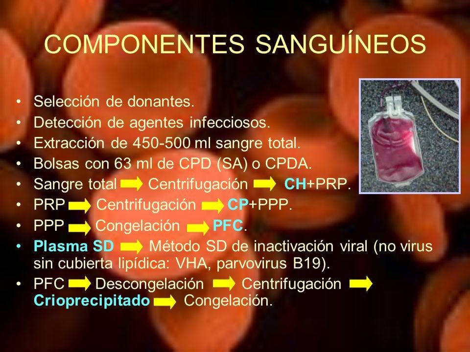 COMPONENTES SANGUÍNEOS Selección de donantes. Detección de agentes infecciosos. Extracción de 450-500 ml sangre total. Bolsas con 63 ml de CPD (SA) o