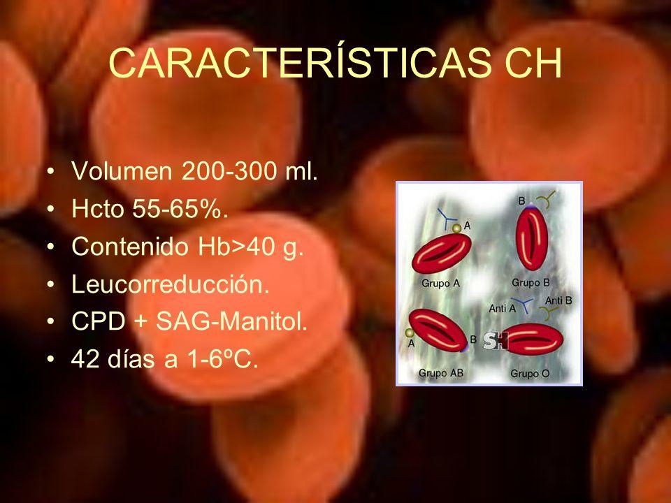 CARACTERÍSTICAS CH Volumen 200-300 ml. Hcto 55-65%. Contenido Hb>40 g. Leucorreducción. CPD + SAG-Manitol. 42 días a 1-6ºC.
