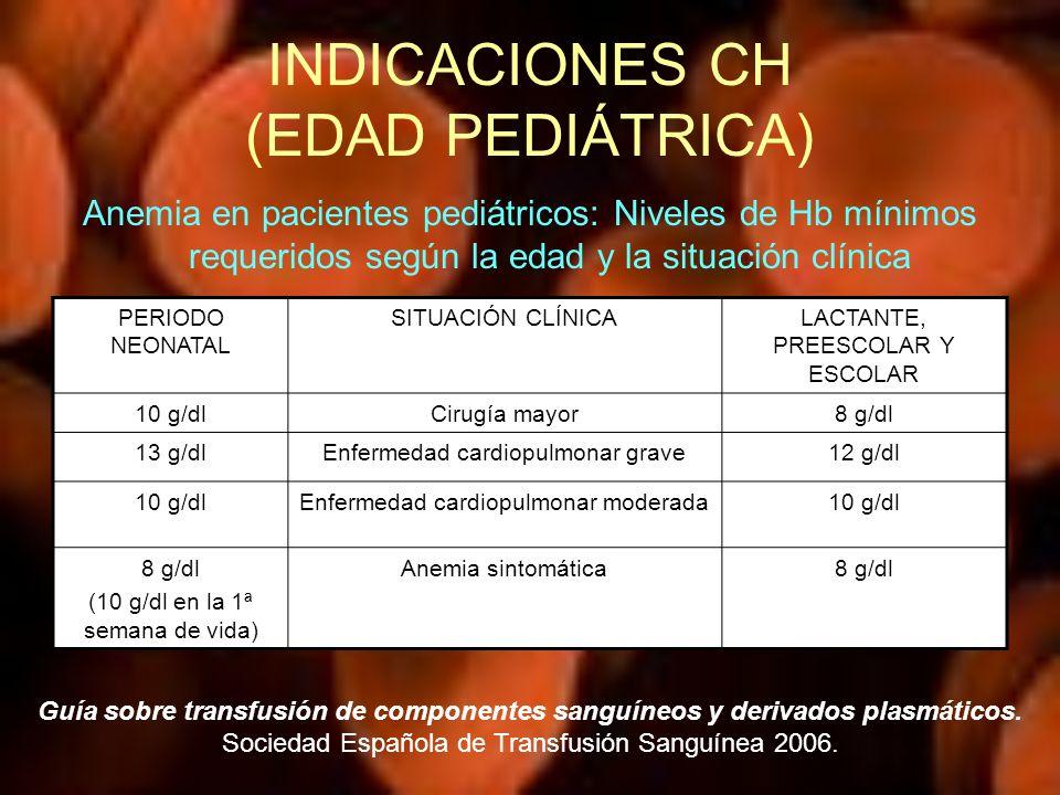 INDICACIONES CH (EDAD PEDIÁTRICA) Anemia en pacientes pediátricos: Niveles de Hb mínimos requeridos según la edad y la situación clínica PERIODO NEONA
