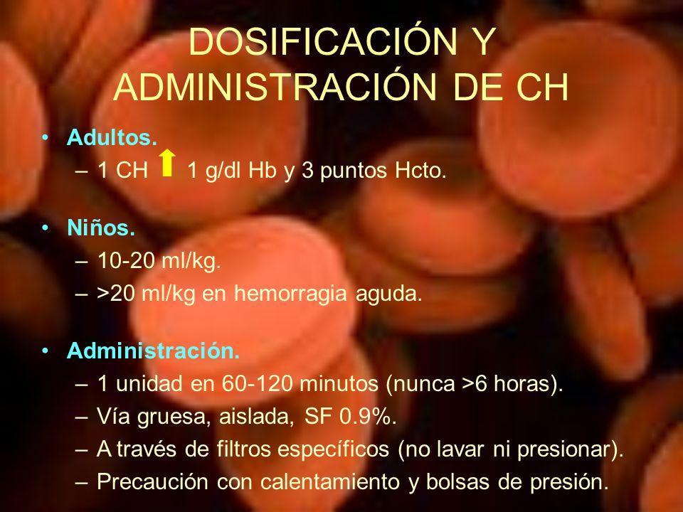 DOSIFICACIÓN Y ADMINISTRACIÓN DE CH Adultos. –1 CH 1 g/dl Hb y 3 puntos Hcto. Niños. –10-20 ml/kg. –>20 ml/kg en hemorragia aguda. Administración. –1