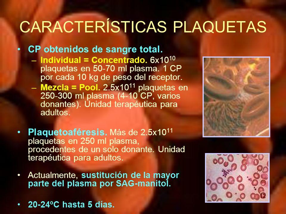 CARACTERÍSTICAS PLAQUETAS CP obtenidos de sangre total. –Individual = Concentrado. 6x10 10 plaquetas en 50-70 ml plasma. 1 CP por cada 10 kg de peso d