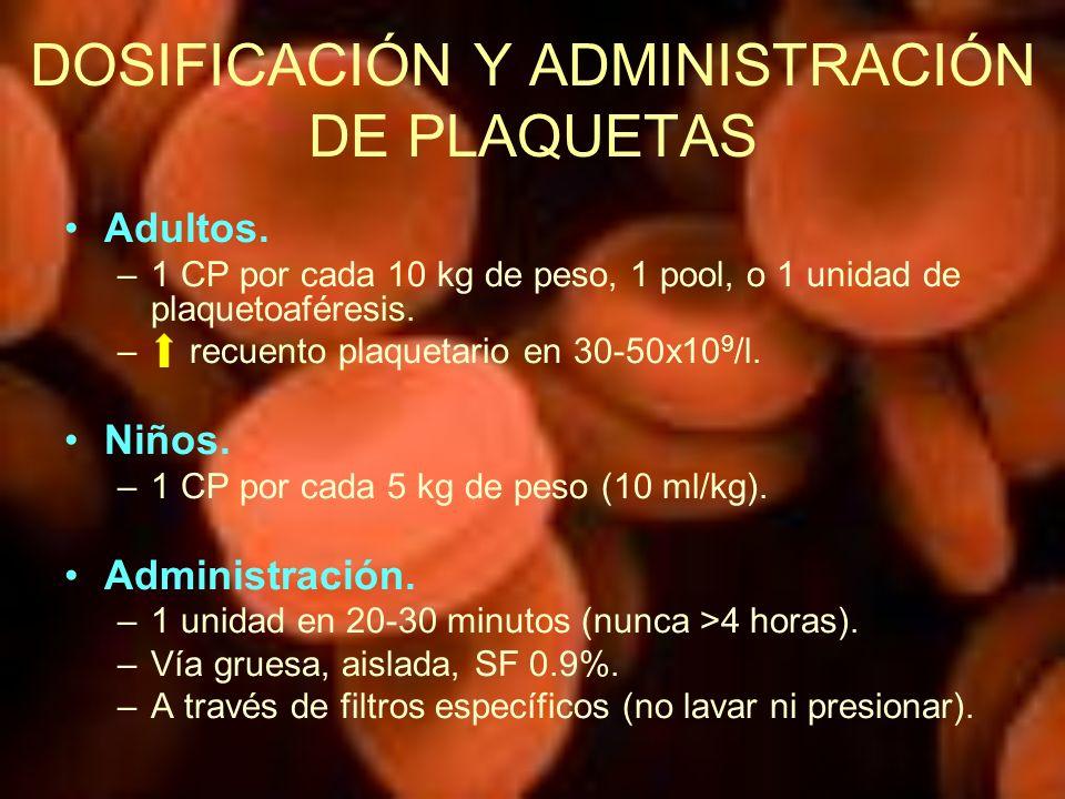 DOSIFICACIÓN Y ADMINISTRACIÓN DE PLAQUETAS Adultos. –1 CP por cada 10 kg de peso, 1 pool, o 1 unidad de plaquetoaféresis. – recuento plaquetario en 30