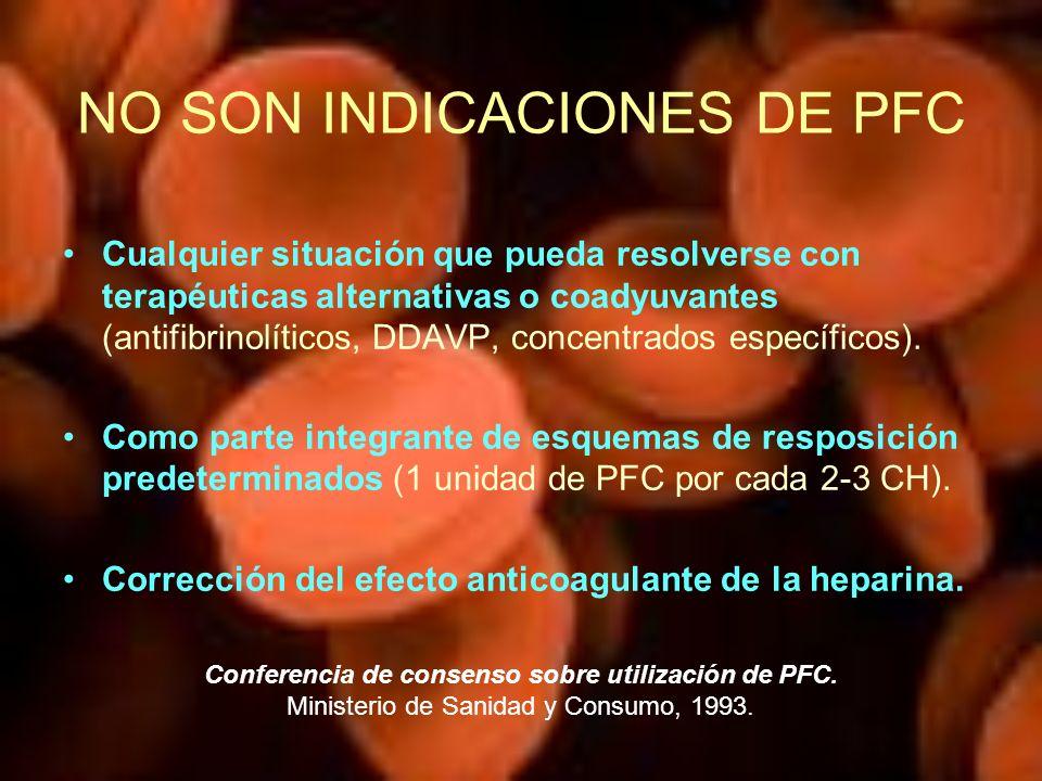 NO SON INDICACIONES DE PFC Cualquier situación que pueda resolverse con terapéuticas alternativas o coadyuvantes (antifibrinolíticos, DDAVP, concentra