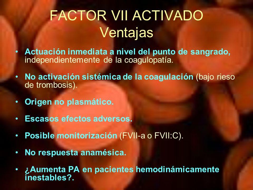 FACTOR VII ACTIVADO Ventajas Actuación inmediata a nivel del punto de sangrado, independientemente de la coagulopatía. No activación sistémica de la c