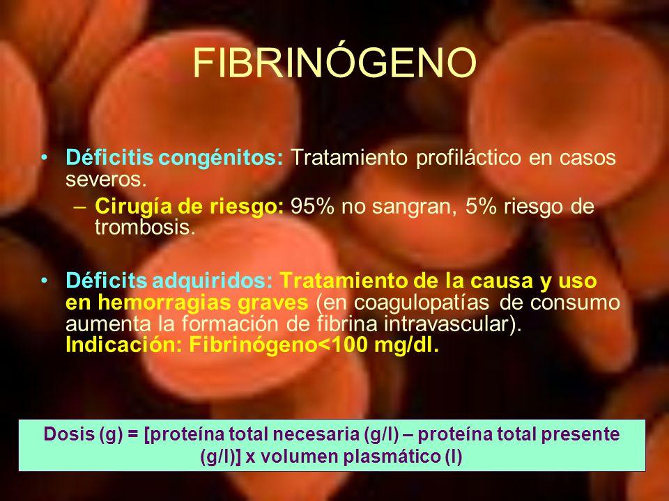 FIBRINÓGENO Déficitis congénitos: Tratamiento profiláctico en casos severos. –Cirugía de riesgo: 95% no sangran, 5% riesgo de trombosis. Déficits adqu
