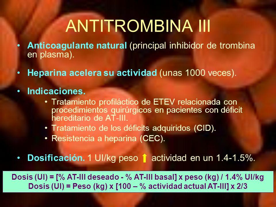 ANTITROMBINA III Anticoagulante natural (principal inhibidor de trombina en plasma). Heparina acelera su actividad (unas 1000 veces). Indicaciones. Tr