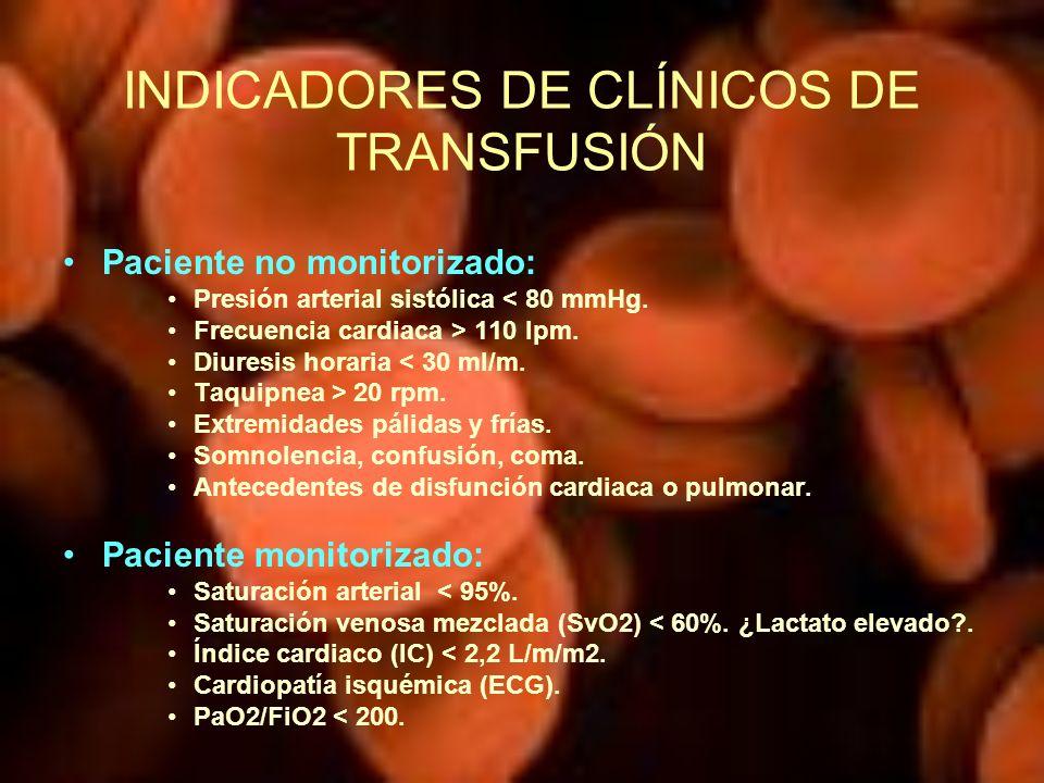 INDICADORES DE CLÍNICOS DE TRANSFUSIÓN Paciente no monitorizado: Presión arterial sistólica < 80 mmHg. Frecuencia cardiaca > 110 lpm. Diuresis horaria