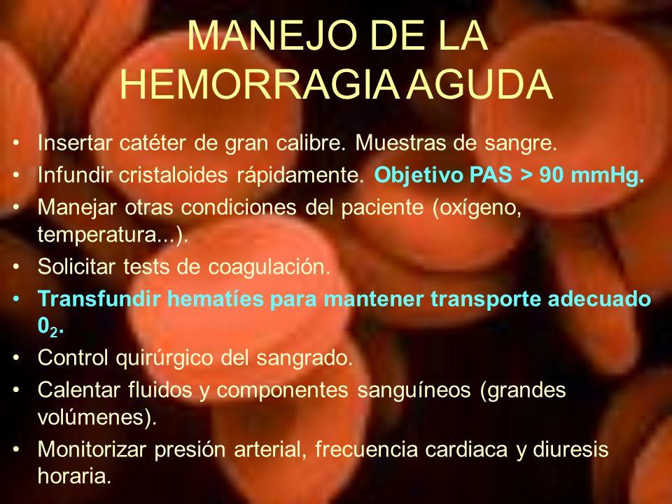 MANEJO DE LA HEMORRAGIA AGUDA Insertar catéter de gran calibre. Muestras de sangre. Infundir cristaloides rápidamente. Objetivo PAS > 90 mmHg. Manejar