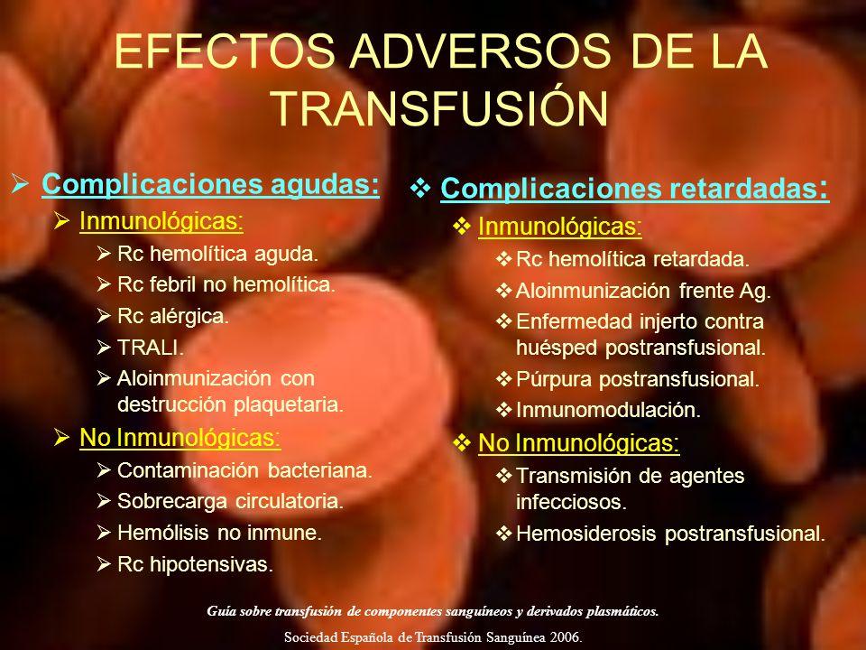 EFECTOS ADVERSOS DE LA TRANSFUSIÓN Complicaciones agudas: Inmunológicas: Rc hemolítica aguda. Rc febril no hemolítica. Rc alérgica. TRALI. Aloinmuniza