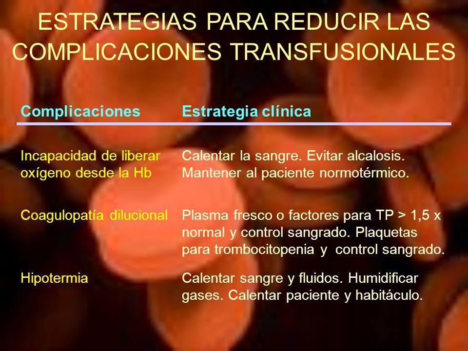 ESTRATEGIAS PARA REDUCIR LAS COMPLICACIONES TRANSFUSIONALES ComplicacionesEstrategia clínica Incapacidad de liberar oxígeno desde la Hb Calentar la sa