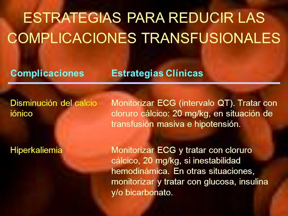 ComplicacionesEstrategias Clínicas Disminución del calcio iónico Monitorizar ECG (intervalo QT). Tratar con cloruro cálcico: 20 mg/kg, en situación de