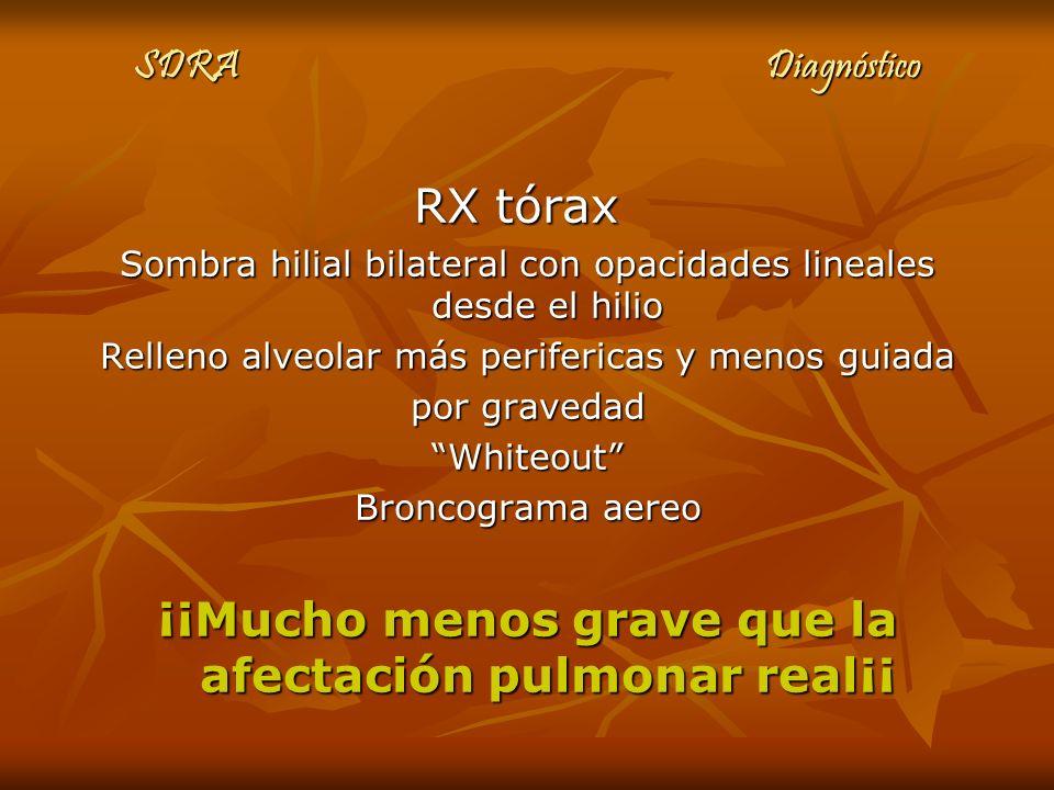 SDRADiagnóstico RX tórax RX tórax Sombra hilial bilateral con opacidades lineales desde el hilio Relleno alveolar más perifericas y menos guiada por g