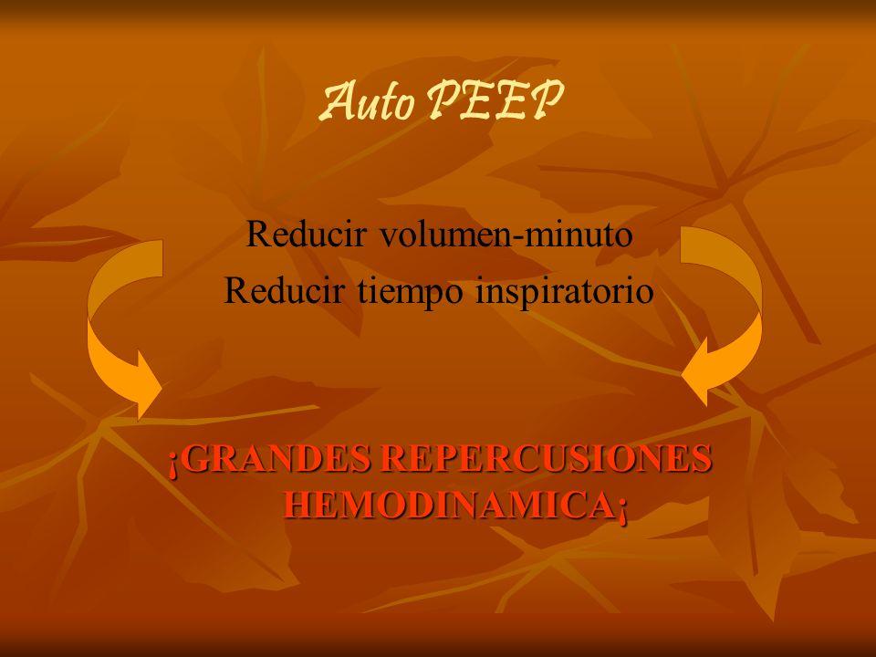 Auto PEEP Reducir volumen-minuto Reducir tiempo inspiratorio ¡GRANDES REPERCUSIONES HEMODINAMICA¡