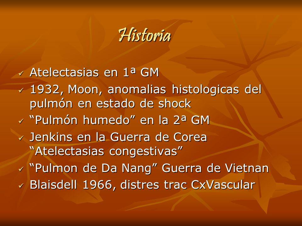 Historia Atelectasias en 1ª GM Atelectasias en 1ª GM 1932, Moon, anomalias histologicas del pulmón en estado de shock 1932, Moon, anomalias histologic