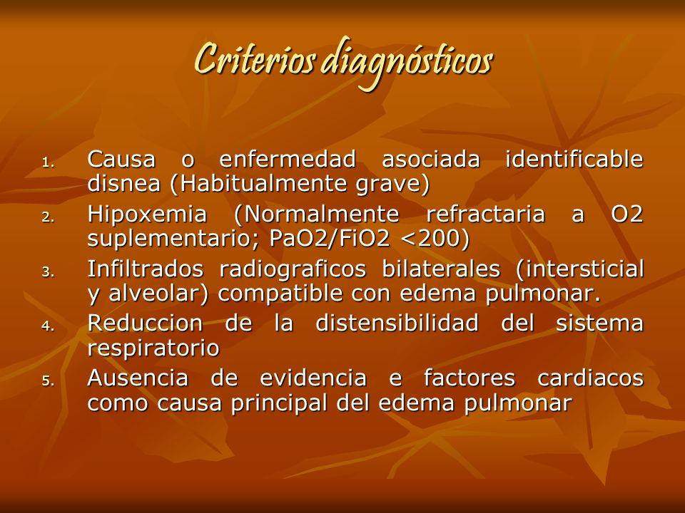 Criterios diagnósticos 1. Causa o enfermedad asociada identificable disnea (Habitualmente grave) 2. Hipoxemia (Normalmente refractaria a O2 suplementa