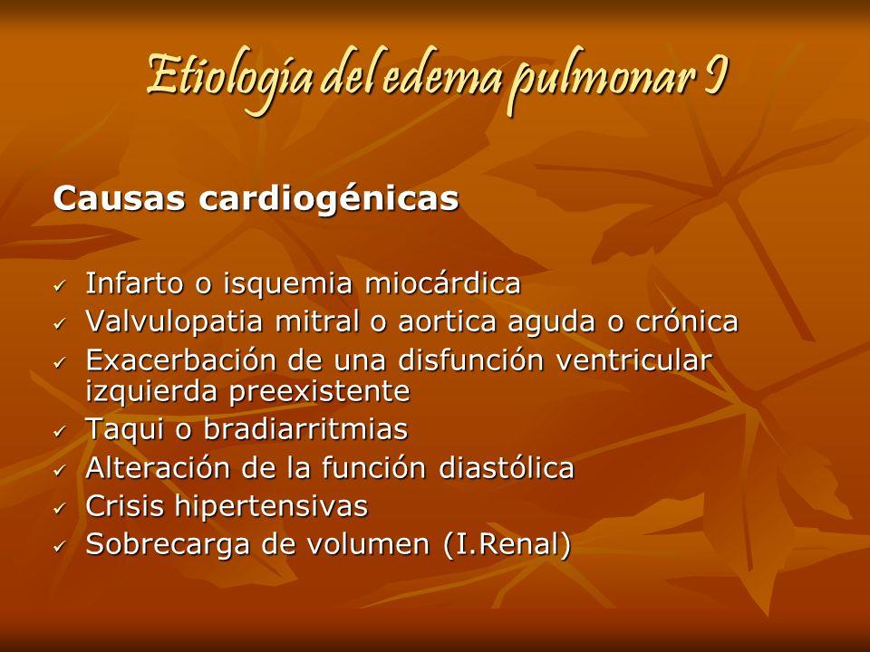 Etiología del edema pulmonar II Causas no cardiogénicas SDRA SDRA Edema pulmonar de las grandes alturas Edema pulmonar de las grandes alturas Edema pulmonar neurogénico Edema pulmonar neurogénico Obstruccion de las vias aereas Obstruccion de las vias aereas Edema pulmonar por reexpansión Edema pulmonar por reexpansiónPostneumonectomia Toracocentesis de grandes volumenes Lesion pulmonar por reperfusión Lesion pulmonar por reperfusión Tromboendarterectomia postpulmonar Tromboendarterectomia postpulmonar Trasplante pulmonar Trasplante pulmonar