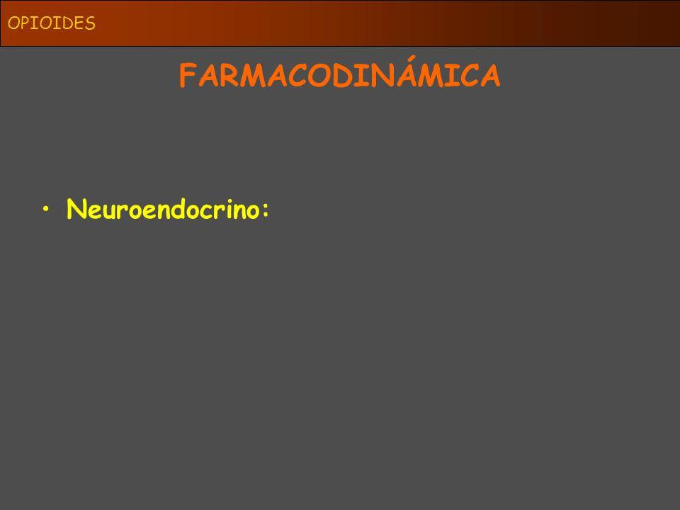 Neuroendocrino: FARMACODINÁMICA OPIOIDES