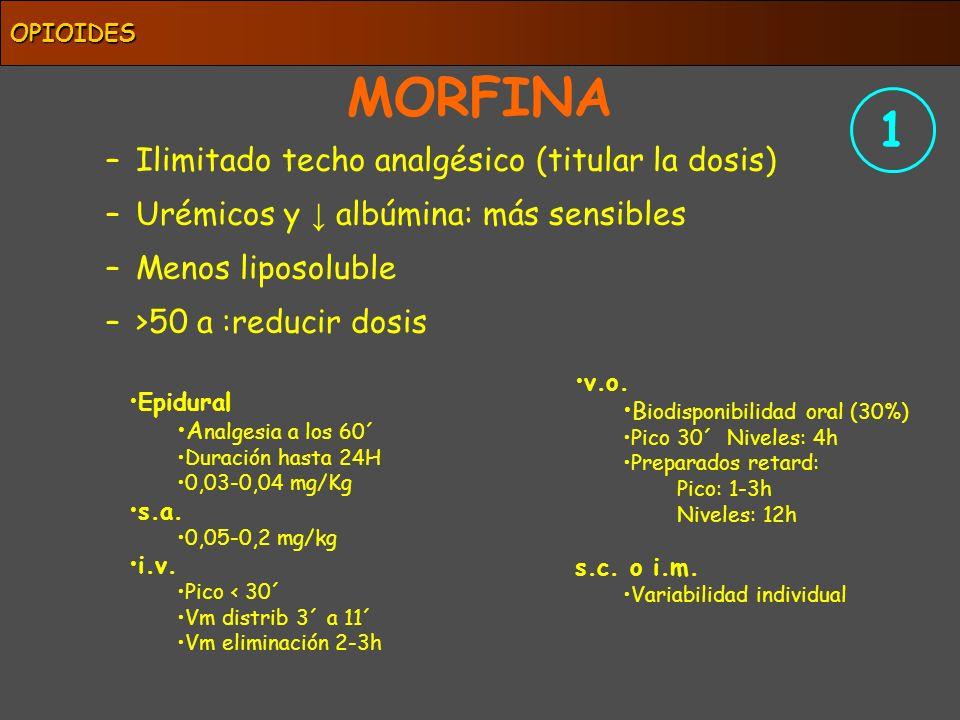 MORFINA –Ilimitado techo analgésico (titular la dosis) –Urémicos y albúmina: más sensibles –Menos liposoluble –>50 a :reducir dosis OPIOIDES Epidural