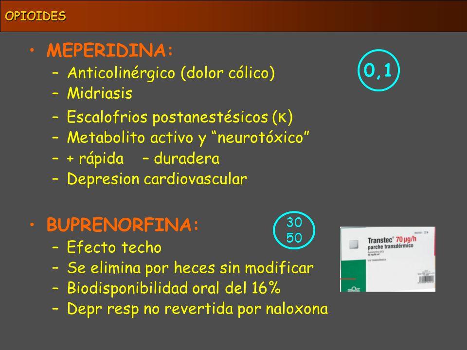 MEPERIDINA: –Anticolinérgico (dolor cólico) –Midriasis –Escalofrios postanestésicos ( κ) –Metabolito activo y neurotóxico –+ rápida – duradera –Depres