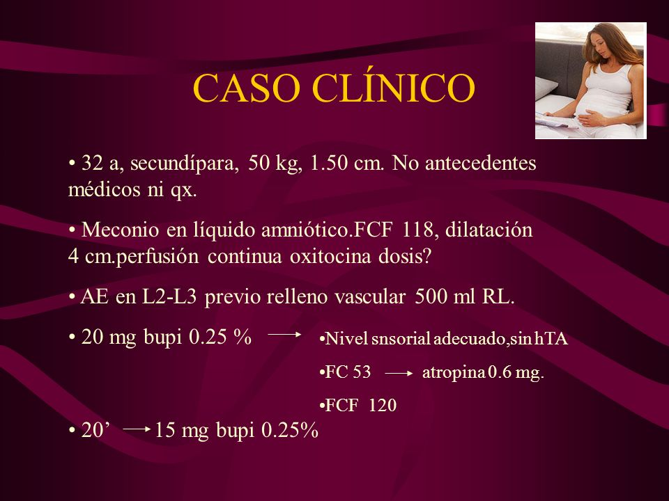 CASO CLÍNICO 90 deceleraciones tardías (DIPS tipo II ) Variabilidad normal TratamientoPosición decúbito lateral izq Oxigenoterapia Oxitocina pH = 7.22 A los 20 pH = 7.19 CESÁREA 60 mg bupi 0.5% 50microgr fenta