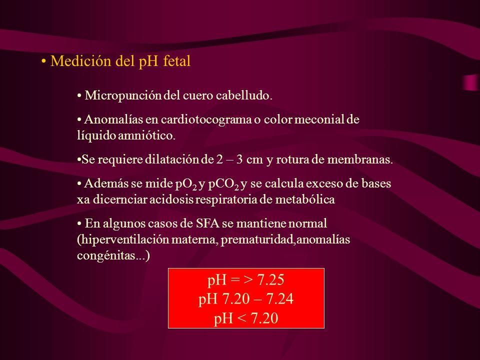 ANESTESIA PERIDURAL LUMBAR Dificultades en la gestante escasa cooperación Problemas de flexión de columna Dificultad en identificación de estructuras por edema Posición de la gestante