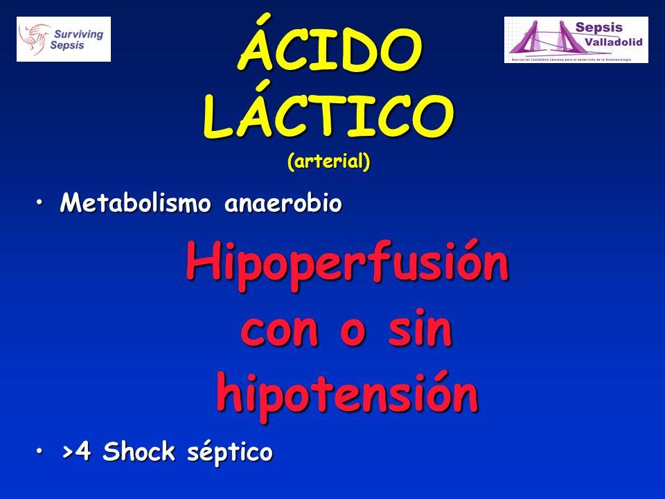 ÁCIDO LÁCTICO (arterial) Metabolismo anaerobioMetabolismo anaerobioHipoperfusión con o sin hipotensión >4 Shock séptico>4 Shock séptico