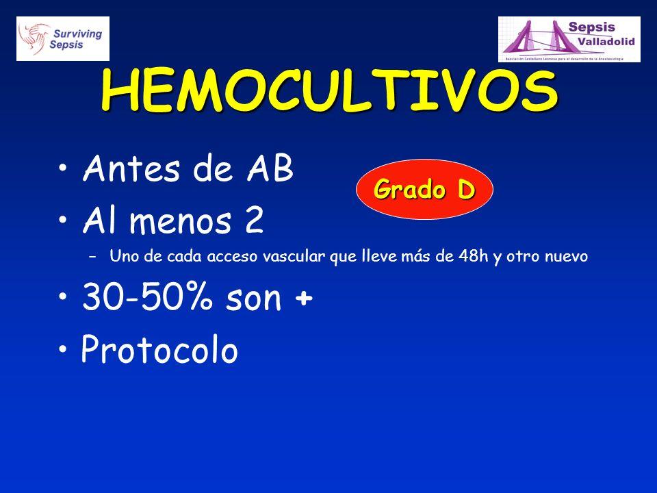 HEMOCULTIVOS Antes de AB Al menos 2 –Uno de cada acceso vascular que lleve más de 48h y otro nuevo 30-50% son + Protocolo Grado D