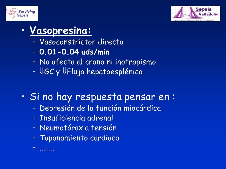 Vasopresina: –Vasoconstrictor directo –0.01-0.04 uds/min –No afecta al crono ni inotropismo – GC y Flujo hepatoesplénico Si no hay respuesta pensar en