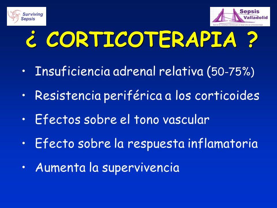 ¿ CORTICOTERAPIA ? Insuficiencia adrenal relativa ( 50-75%) Resistencia periférica a los corticoides Efectos sobre el tono vascular Efecto sobre la re