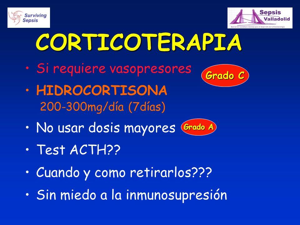 CORTICOTERAPIA Si requiere vasopresores HIDROCORTISONA 200-300mg/día (7días) No usar dosis mayores Test ACTH?? Cuando y como retirarlos??? Sin miedo a
