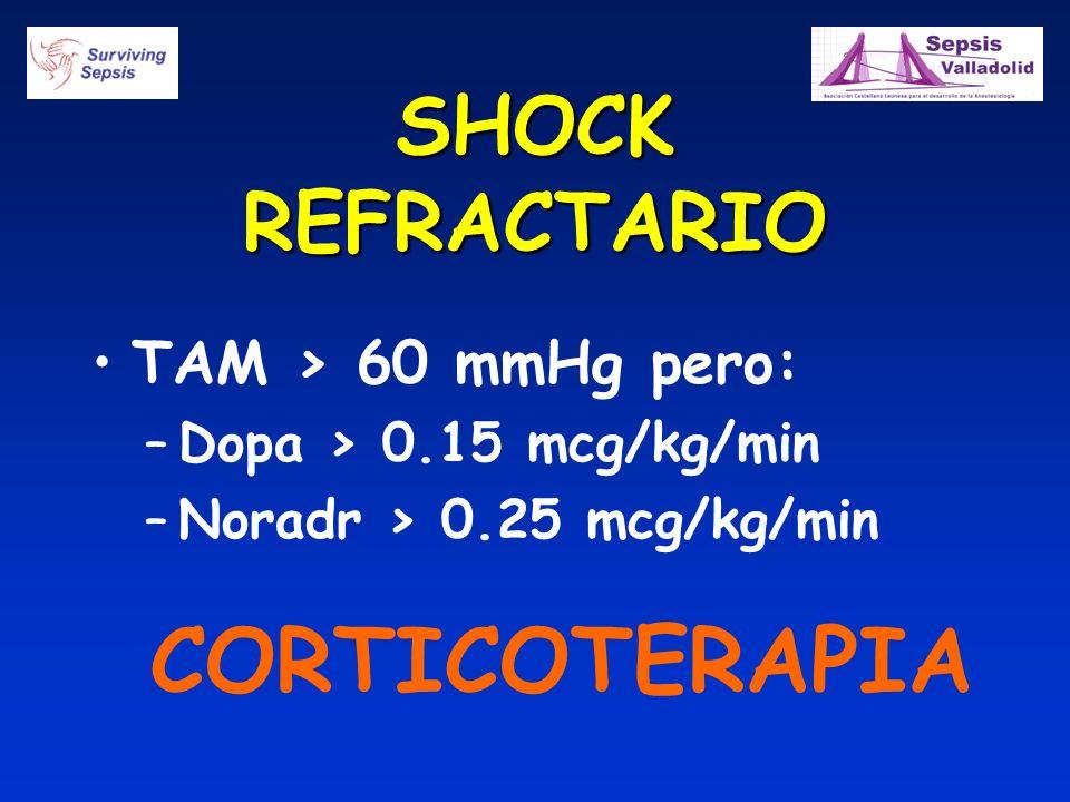 SHOCK REFRACTARIO TAM > 60 mmHg pero: –Dopa > 0.15 mcg/kg/min –Noradr > 0.25 mcg/kg/min CORTICOTERAPIA