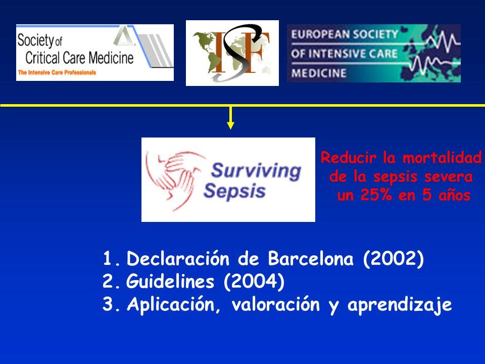 1.Declaración de Barcelona (2002) 2.Guidelines (2004) 3.Aplicación, valoración y aprendizaje Reducir la mortalidad de la sepsis severa un 25% en 5 año