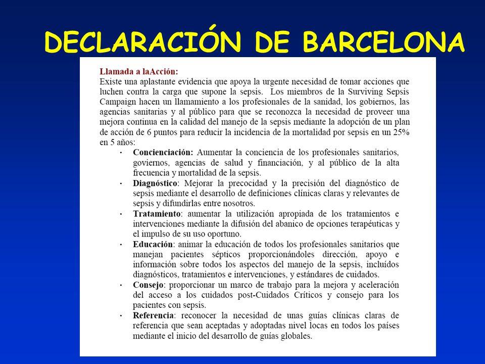 SCREENING FOCO DE INFECCIÓN LÁCTICO MEDIDAS ESPECÍFICAS HEMOCULTIVOS ANTIBIOTERAPIA MANEJO HEMODINÁMICO HIPOTENSIÓN y/o LACTATO>4 SHOCK y/o LACTATO>4 FLUIDOTERAPIA PAM<65 VASOPRESORES SvcO>70% C de Hm DOBUTAMINA PVC: 8-12 MEDIDAS GENERALES CORTICOIDES GLUCEMIA rhAPC VENTILACIÓN