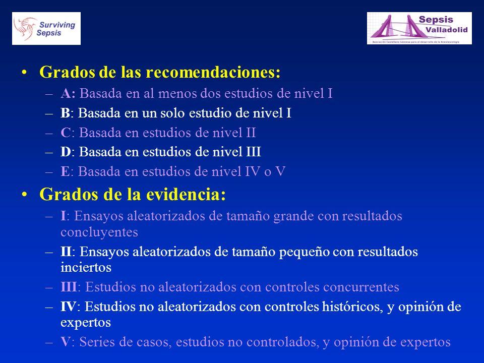 Grados de las recomendaciones: –A: Basada en al menos dos estudios de nivel I –B: Basada en un solo estudio de nivel I –C: Basada en estudios de nivel