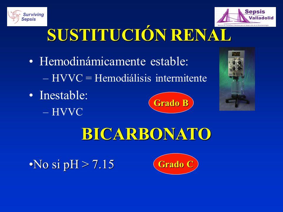 SUSTITUCIÓN RENAL Hemodinámicamente estable: –HVVC = Hemodiálisis intermitente Inestable: –HVVC Grado B BICARBONATO No si pH > 7.15No si pH > 7.15 Gra
