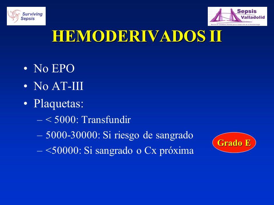 HEMODERIVADOS II No EPO No AT-III Plaquetas: –< 5000: Transfundir –5000-30000: Si riesgo de sangrado –<50000: Si sangrado o Cx próxima Grado E