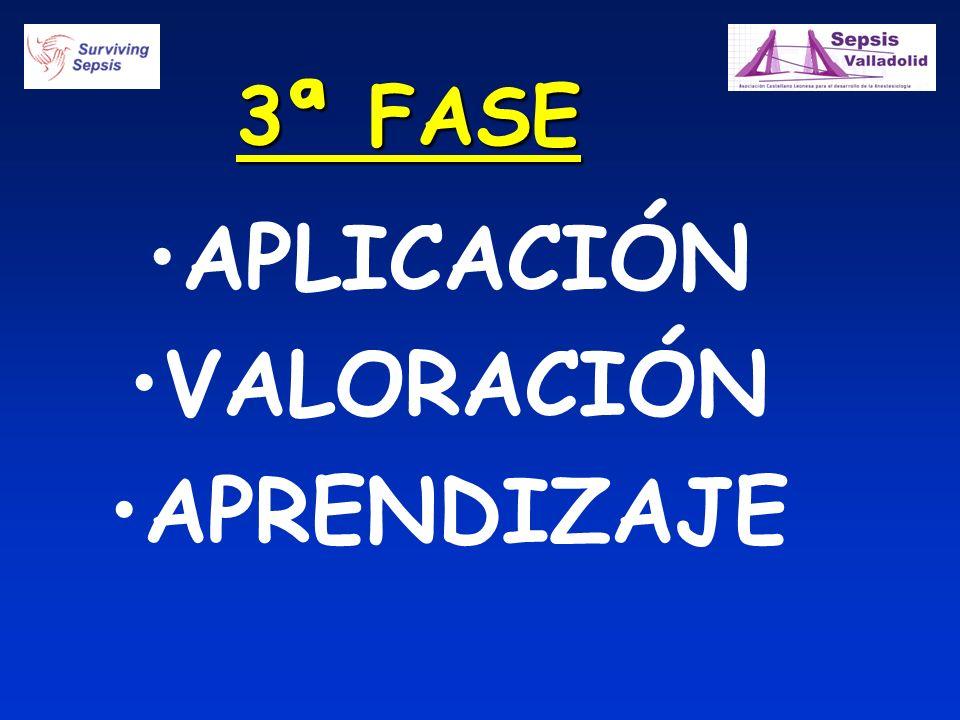 FLUID CHALLENGE: Cristaloides: 500-1000ml/30min Coloide: 300-500ml/30min Mínimo: 20 ml/kg de cristaloide o su coloide correspondiente (0.2-0.3g/kg).