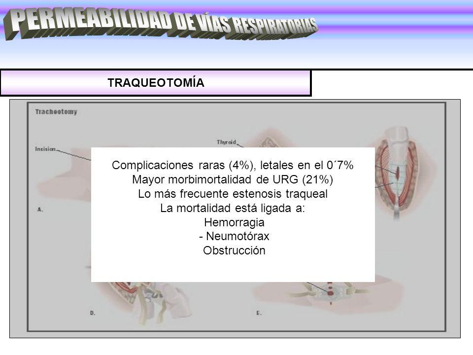 TRAQUEOTOMÍA Complicaciones raras (4%), letales en el 0´7% Mayor morbimortalidad de URG (21%) Lo más frecuente estenosis traqueal La mortalidad está l