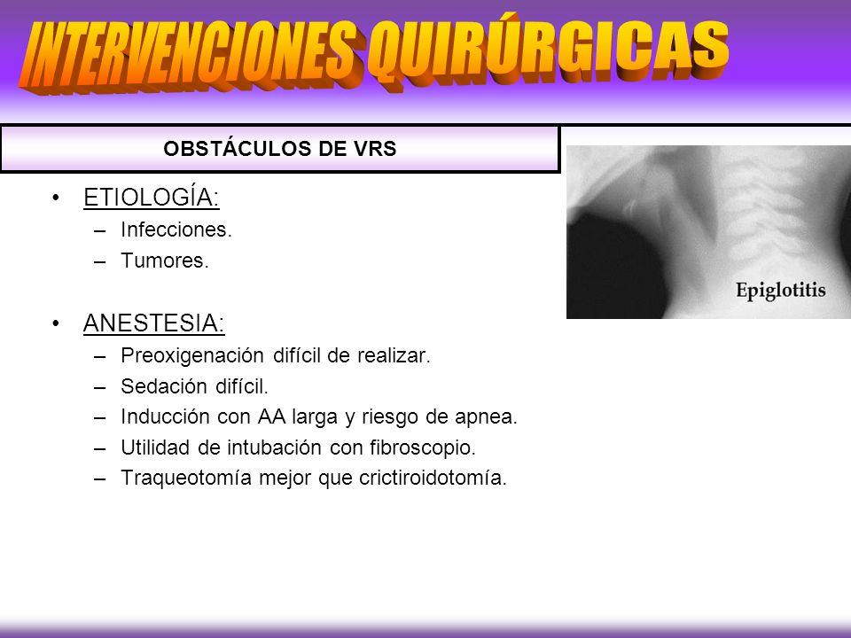 ETIOLOGÍA: –Infecciones. –Tumores. ANESTESIA: –Preoxigenación difícil de realizar. –Sedación difícil. –Inducción con AA larga y riesgo de apnea. –Util